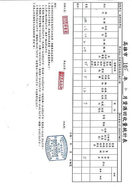 105-6月份資源回收報表
