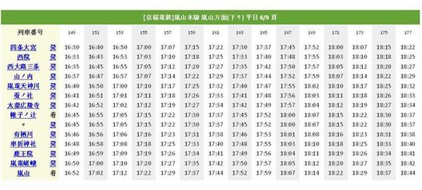 京福電鐵1.JPG