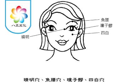 男人養腎,女人養肝-眼部四穴位