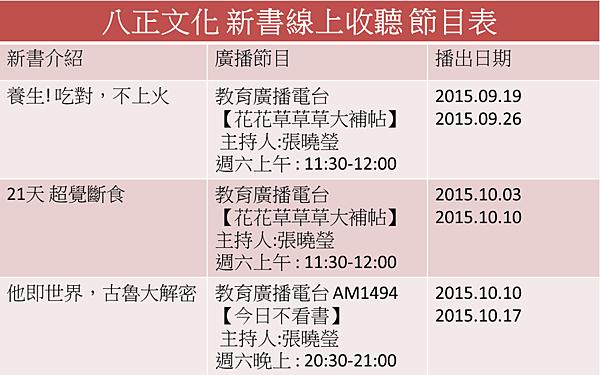 2015八正新書廣播時刻表