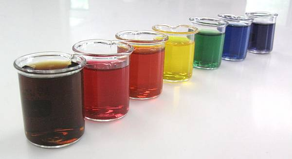 Rainbow_of_food_natural_food_colors