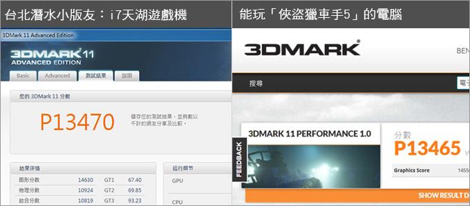 3D-mark