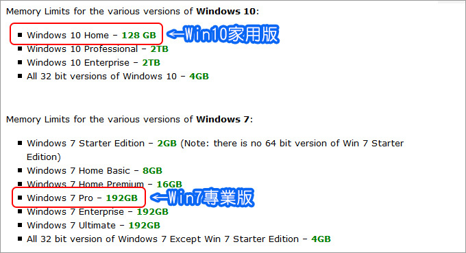 win7 專業 版 家用 版 差別