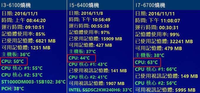 CPU燒機