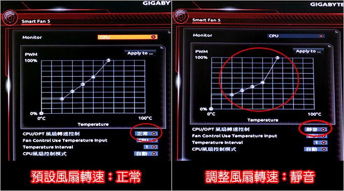 CPU風扇轉速調整-02