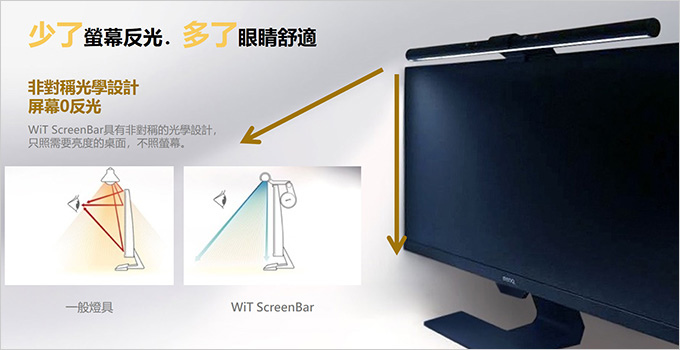 Benq-ScreenBar螢幕智能掛燈-05.jpg