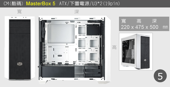 酷碼-MasterBox-5.jpg