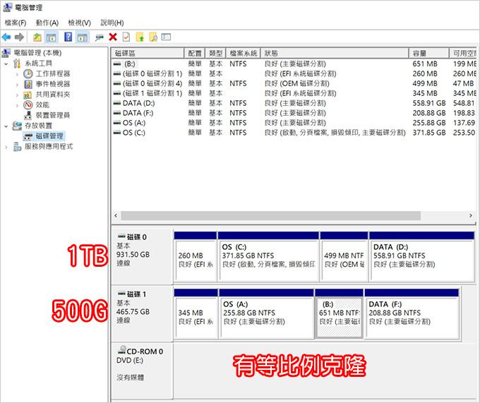 EaseUS-Todo-Backup硬碟克隆軟體-09.jpg