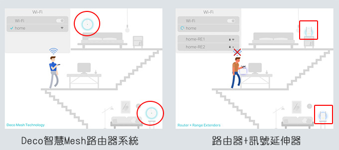 TP-Link-Deco-M9-Plus-AC2200-智慧家庭網狀Wi-Fi系統-17.jpg