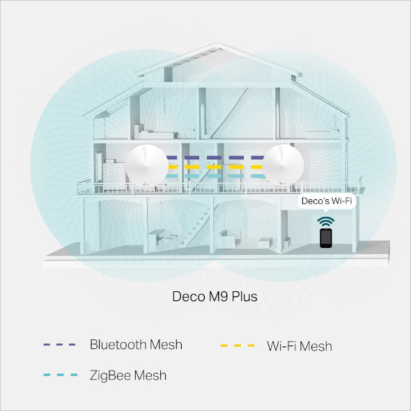 TP-Link-Deco-M9-Plus-AC2200-智慧家庭網狀Wi-Fi系統.jpg