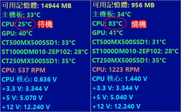 第九代i7-9700+RTX2070-SUPER-遊戲機組裝說明-03.jpg