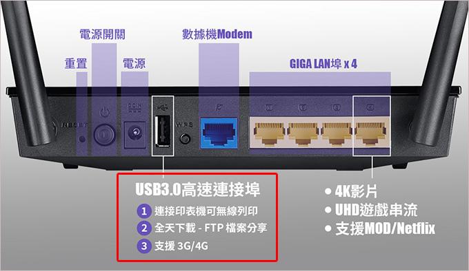 ASUS華碩-RT-AC1300G-PLUS雙頻無線分享器.jpg
