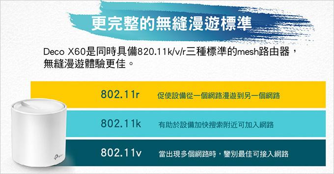 TP-Link-Deco-X60-AX3000-智慧家庭網狀-Wi-Fi-系統--26.jpg