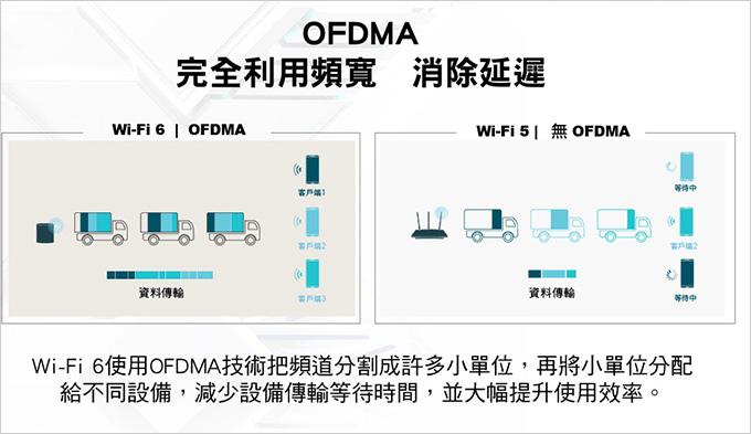 TP-Link-Deco-X60-AX3000-智慧家庭網狀-Wi-Fi-系統--29.jpg