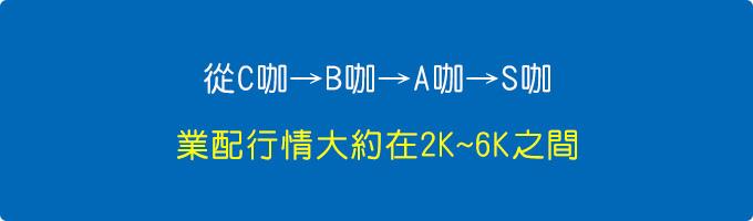 從C咖→B咖→A咖→S咖,業配行情大約在2K~6K之間。.jpg