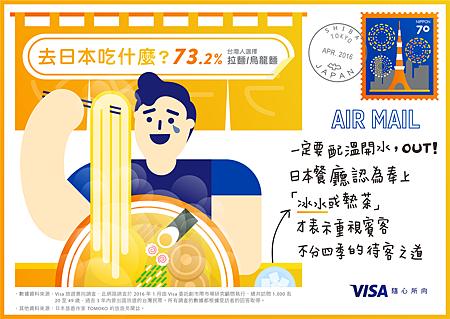 【新聞資料】Visa旅遊意向調查 國人日本旅遊資訊圖表.png