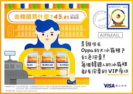 【新聞資料】Visa旅遊意向調查 國人韓國旅遊資訊圖表.png