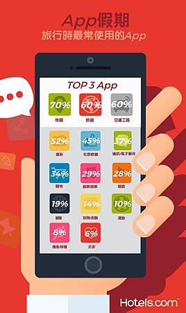 【參考圖片】國人旅遊時最常使用的 App 類型.jpg