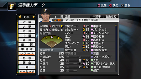 Professional BaseBall Spirits 2015_21