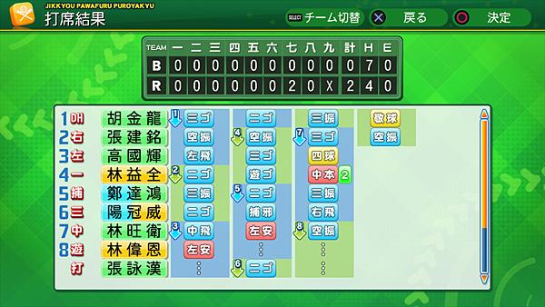 実況パワフルプロ野球2014_1
