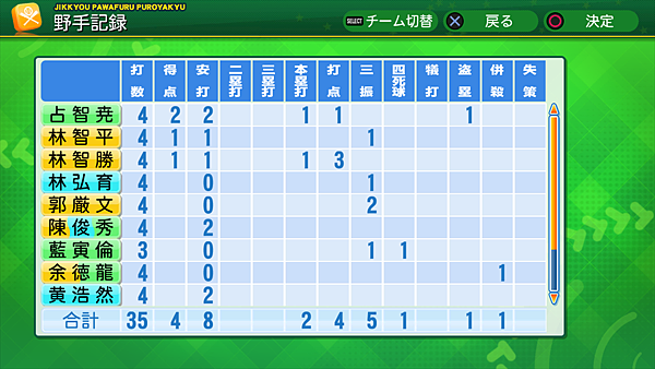 実況パワフルプロ野球2014_26