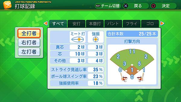 実況パワフルプロ野球2014_36