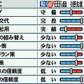 Best Play Pro Yakyuu-2015071