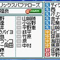 Best Play Pro Yakyuu-201507