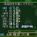 Super Famista 4 (J) (V1.0)-2016034