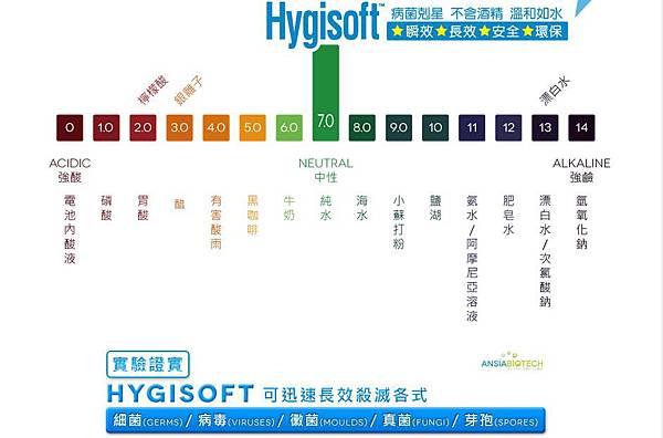 Hygisoft 病菌剋星