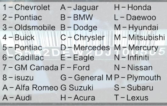 VIN第2碼 汽車製造商.jpg