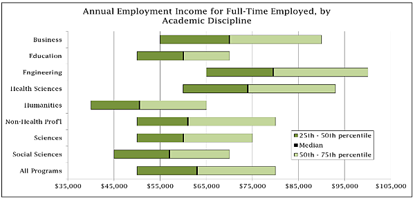 employment-income