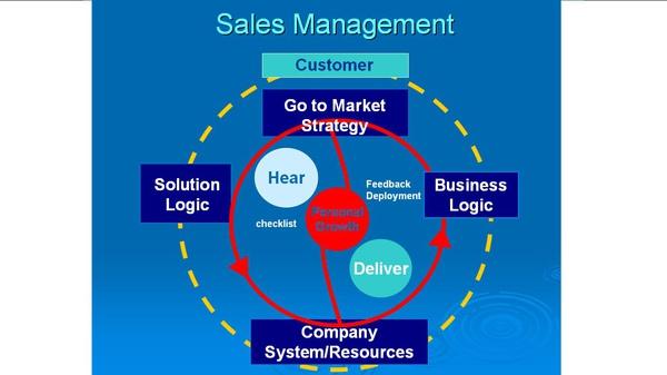 Sales Management.jpg
