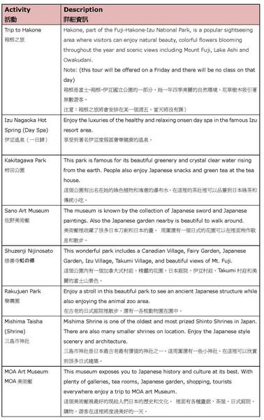 日本大學繁體檔_頁面_10.jpg