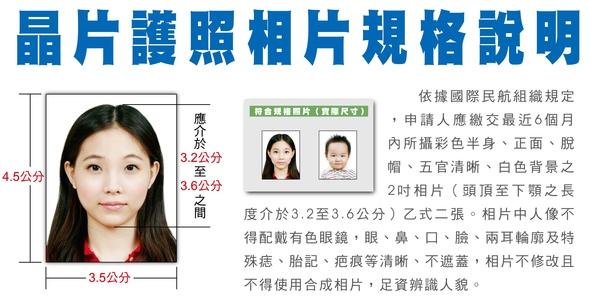 護照照片大小.jpg