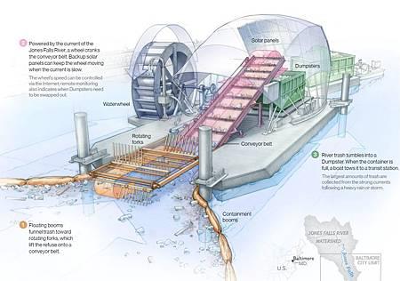 """巴爾的摩港的環保英雄""""垃圾輪先生""""-312121"""
