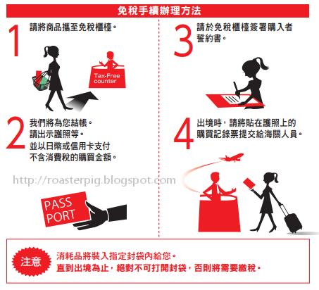 免稅新制度 (1).png