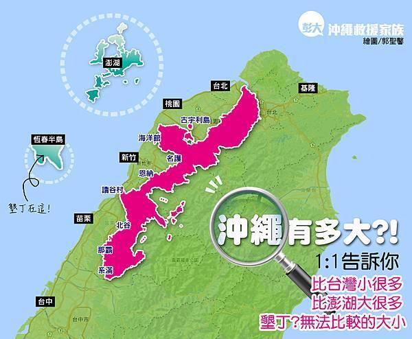 MAP比例尺