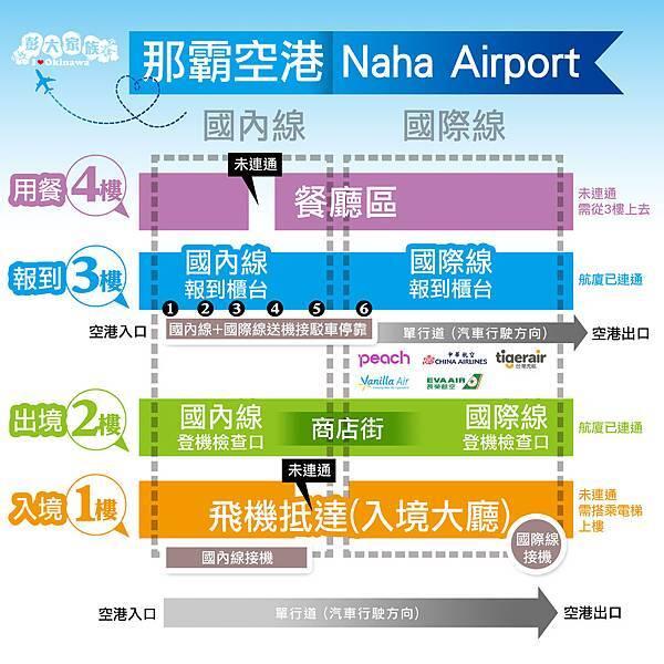 terminal_new_map.jpg
