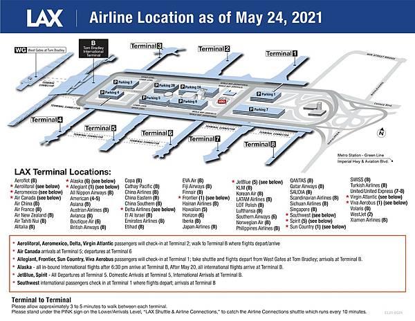 Los Angeles International Airport.jpg