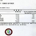 老克明蔥油餅有限公司食品營養檢驗合格標示 - 蔥油餅