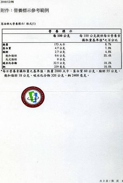 老克明【蔥餅】(薄)食品營養檢驗合格 (七大項營養標示)