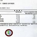老克明【黑胡椒蔥油餅】食品營養檢驗合格 (七大項營養標示)