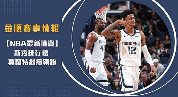 【NBA】新秀排行榜 莫蘭特繼續領跑