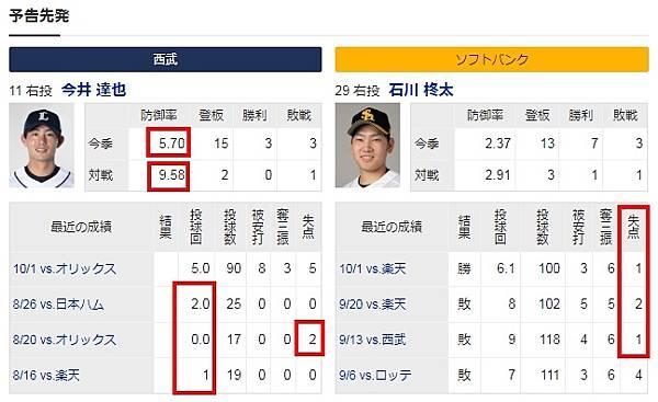 今井vs石川
