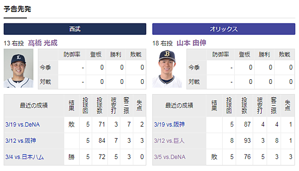 高橋VS山本