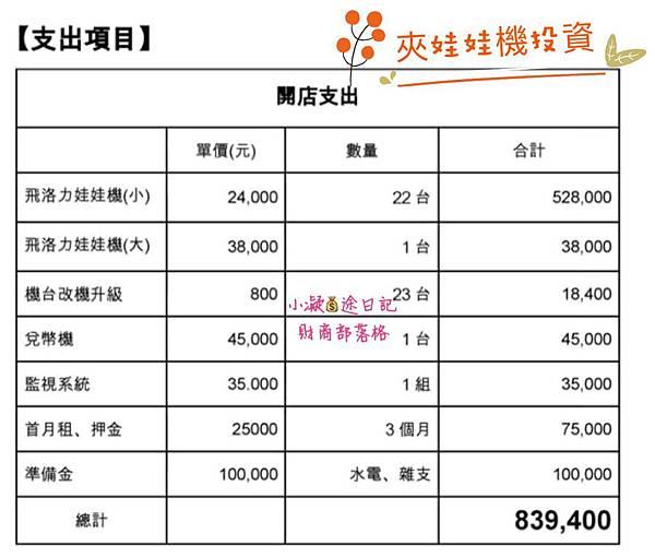 什麼是夾娃娃機投資_夾娃娃機利潤夾又如何_娃娃機價格價格多少呢.jpg