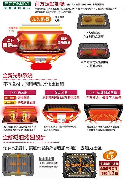 全新光熱系統
