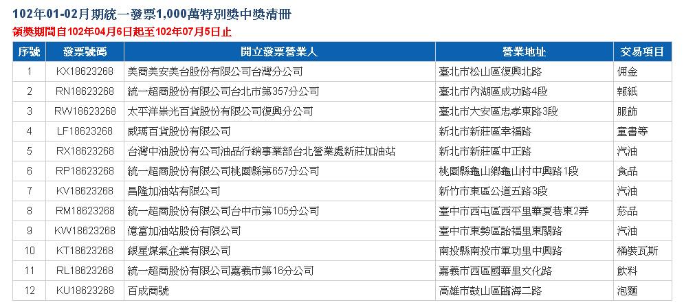 2013-01-02_統一發票1000萬特別獎中獎清冊
