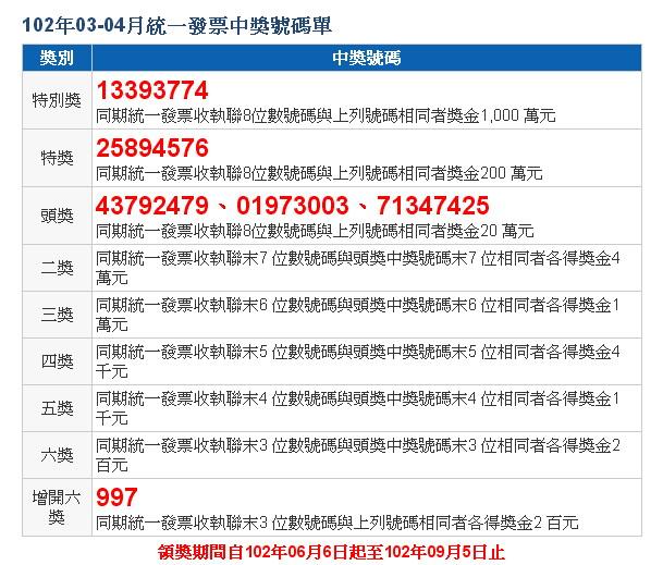 2013-03-04_統一發票中獎號碼